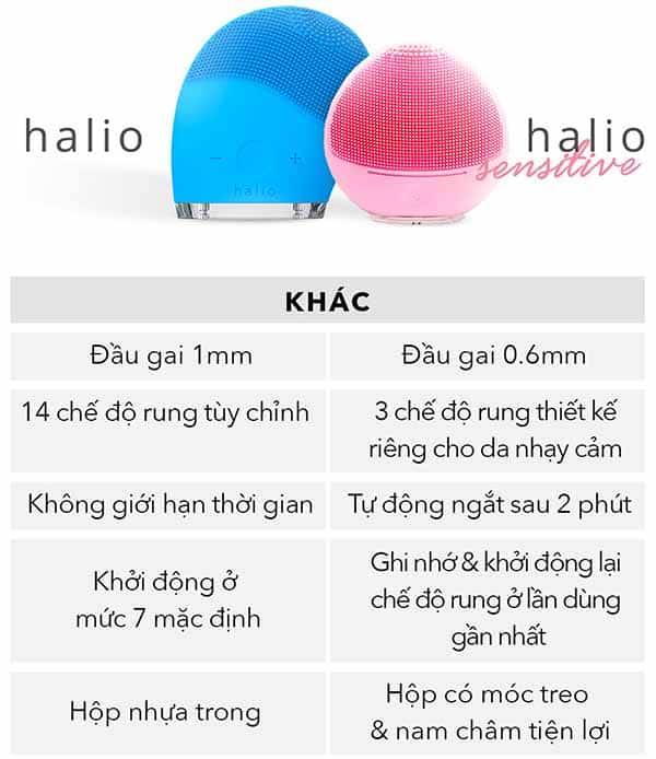 Bảng so sánh máy rửa mặt halio cho da thường và da nhạy cảm