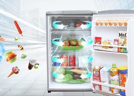Các công dụng của tủ lạnh mini giá rẻ